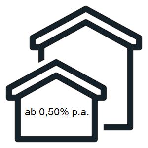 Baufinanzierung ab 0,50% p.a.